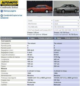 Le schede modello affiancate, per Alfa 75 e Audi 80 grazie allo strumento di Confronto Automoto.it
