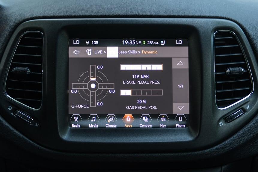 Jeep Compass Business Novit 224 Per I Professionisti News