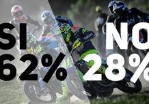 I risultati del sondaggio Che ne pensi dell'infortunio di Rossi?