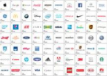 Best Global Brands, Toyota prima nell'automotive