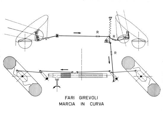 Lo schema dei fari girevoli inventato dall'ingegnere Paul Magés per la Citroen DS
