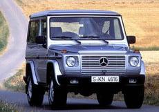 Mercedes-Benz 200 (1986-93)