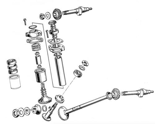 """Il disegno mostra i componenti del sistema di comando della distribuzione del bicilindrico Ducati 750 dei primi anni Settanta, nella versione detta """"a carter tondi"""". Ci sono ben nove ingranaggi conici, e lasciamo stare il resto…"""
