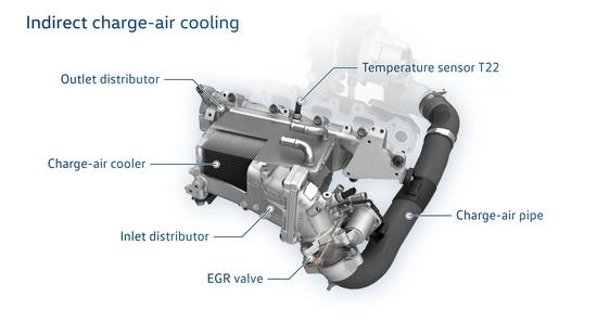 Il circolo di raffreddamento aria