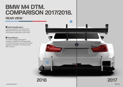 BMW M4 DTM nuova aerodinamica per il 2018 - News - Automoto it