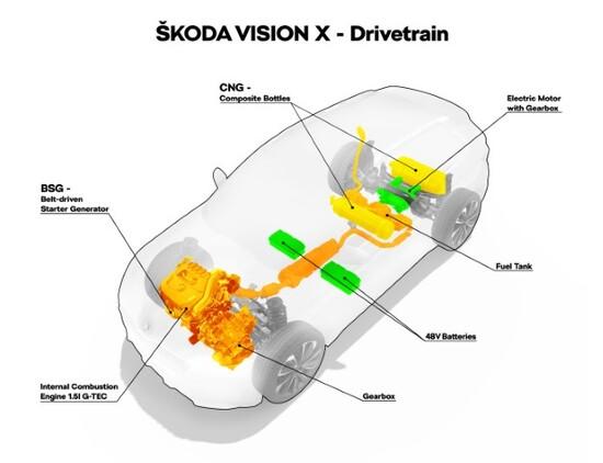 Una soluzione motoristica del futuro prossimo Skoda