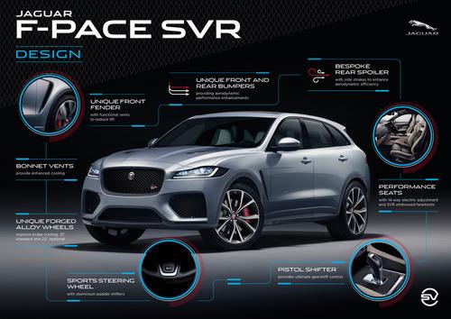 Jaguar F-Pace SVR: ecco il nuovo SuperSUV inglese che sfida Alfa Stelvio - video (2)