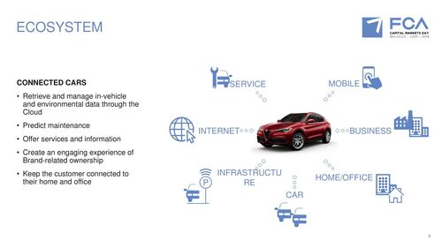 Alfa Romeo e Maserati: guida autonoma dal 2020 e alleanza con BMW (3)