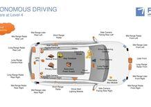 Alfa Romeo e Maserati: guida autonoma dal 2020 e alleanza con BMW