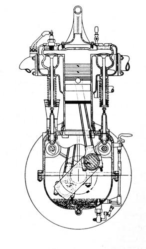 Tecnica e storia: l'evoluzione della distribuzione (Prima parte) (5)