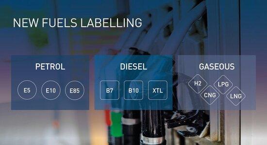 Nuove sigle con numero per i carburanti e acronimi british per quelli gassosi, a livello europeo (ma gli inglesi per ora non hanno ancora messo a vigore)