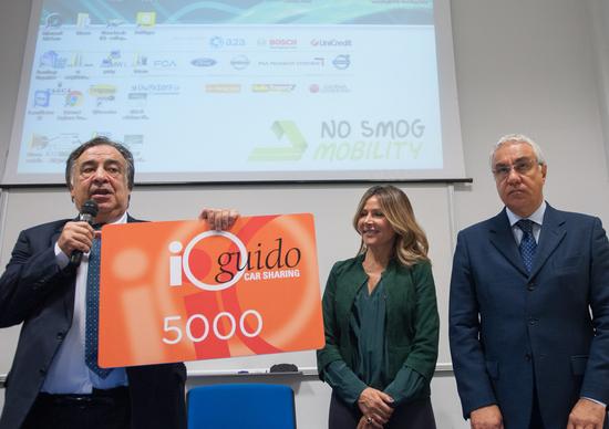 A Palermo No Smog Mobility 2018