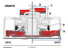 Formula 1 2019, le novità tecniche della stagione