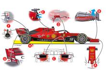 F1 2019: Ferrari SF90 e Mercedes W10 a confronto