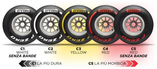Le gomme Pirelli per la stagione 2019