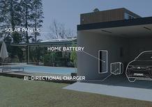 Salone di Ginevra 2019, Mitsubishi: elettrificazione condivisa nell'Alleanza e con i clienti (V2H)