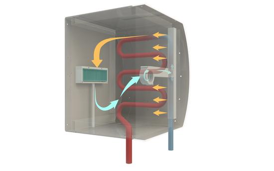 Il sistema Hotbox utilizza il calore prodotto dal motore dello scooter, insieme ad un impianto che espelle l'umidità in eccesso