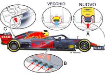 F1, GP Monaco 2019: Red Bull, le novità tecniche
