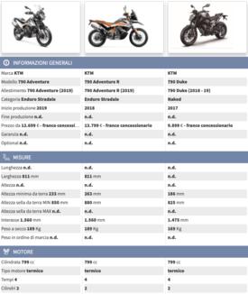 Confronta tutti i modelli di KTM 790