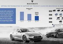 Maserati, ecco le novità al debutto nei prossimi anni