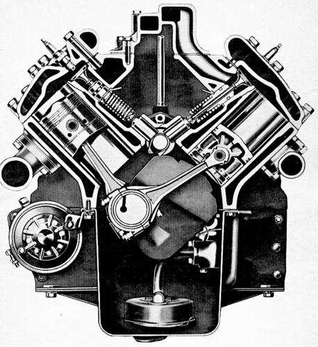 I motori a otto cilindri (prima parte) (3)