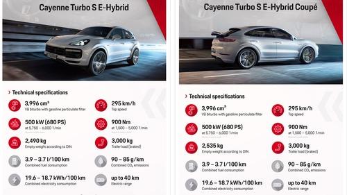Porsche Cayenne plug-in Hybrid: e-Hybrid e Turbo S e-Hybrid, anche per la Coupé (8)