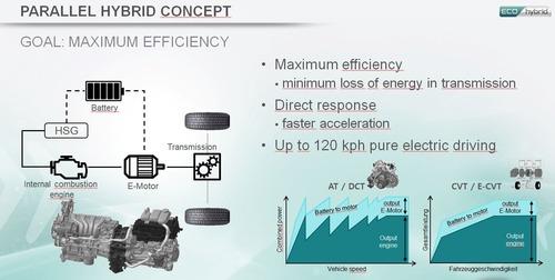 Quale ibrido, Confronto: motorizzazioni HEV e PHEV sulla stessa auto [schede tecniche] (3)