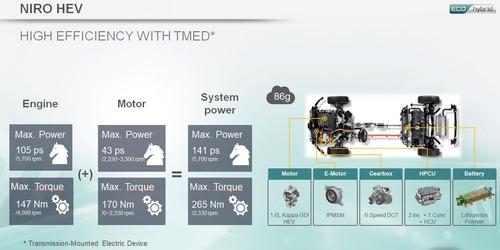 Quale ibrido, Confronto: motorizzazioni HEV e PHEV sulla stessa auto [schede tecniche] (5)