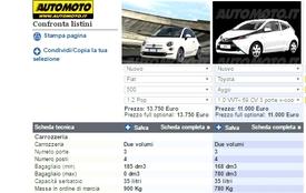 Tutti i numeri di Fiat 500 1.2 e Toyota Aygo 1.0 sulle schede del confronto modelli di Automoto.it