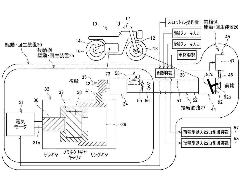 Honda brevetta la frenata anteriore rigenerativa per moto 2WD