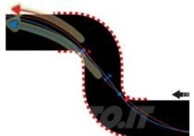 Figura 5 – La traiettoria ideale in una chicane vi permette di sfruttare al meglio l'accelerazione in uscita.