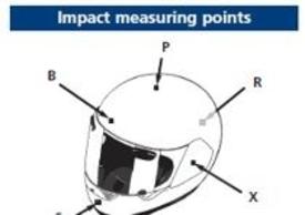 I punti d'impatto previsti dalla normativa ECE22-05