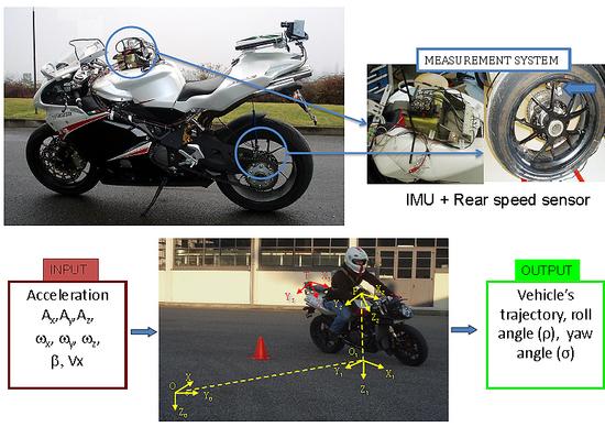 I movimenti del pilota: ecco come influenzano la guida della moto