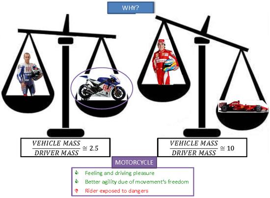 Rispetto alle auto il pilota ha un ruolo ben più influente sul sistema, per prima cosa a causa del rapporto di massa e volume tra pilota e moto