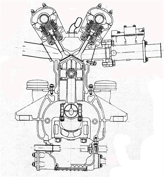Sezione trasversale del motore Ferrari 500 F2 a quattro cilindri in linea con il quale Ascari ha conquistato il titolo mondiale nel 1952 e nel 53. Testa e blocco cilindri sono costituiti da un'unica fusione, nella quale sono avvitate le canne riportate in umido. Si notino le punterie a rullo