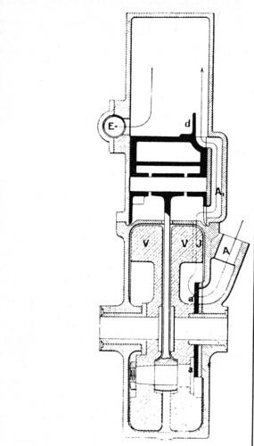 Già nel 1906 il francese Gerard aveva brevettato un sistema di controllo dell'aspirazione mediante valvola a disco, posta all'interno della camera di manovella e montata direttamente sull'albero a gomito