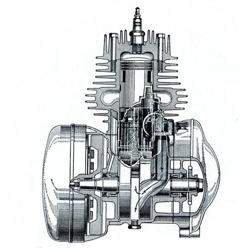 Sul finire degli anni Trenta la tedesca TWN (Triumph Werke Nurnberg) ha iniziato a utilizzare un otturatore a manicotto integrato nell'albero a gomito. Sistemi simili sono stati impiegati in seguito da case come la Guzzi e la Motobi