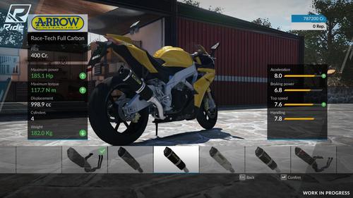 Lo scarico - la prima modifica di ogni motociclista sportivo che si rispetti