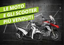 Mercato a maggio: moto e scooter in aumento (+8,6%). Le Top 100