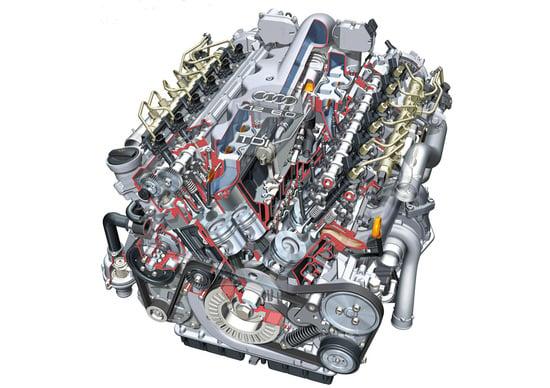 10 Domande E Risposte Sui Motori Diesel