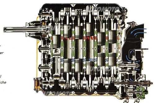 Sezione longitudinale del motore diesel a due tempi a pistoni opposti Junkers Jumo 205, prodotto dal 1933 all'inizio degli anni Quaranta