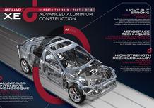 Jaguar XE: nuovi dettagli ufficiali in vista del debutto