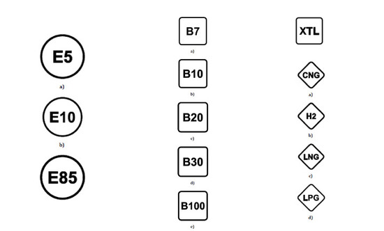 Le nuove etichette per i carburanti previste dallo standard EN 16942