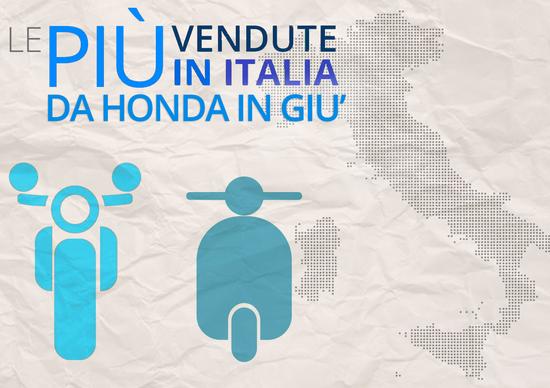 Che cosa vendono Honda e le altre marche in Italia