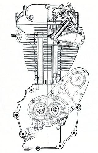 Il motore delle AJS/Matchless di 350 e 500 cm3 era caratterizzato tra l'altro dall'impiego di bilancieri realizzati in tre parti. I due alberi a camme collocati sulla destra del basamento agivano su punterie a piattello